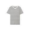この夏を乗り切るためのTシャツは何枚必要?
